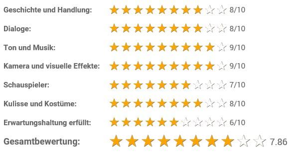 alte Bewertungskriterien von Filmen
